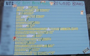 Player Reward Board