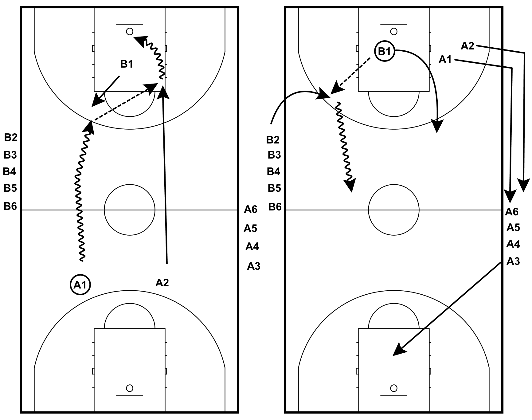 drills-finishing-at-the-rim-2-on-1-continuous