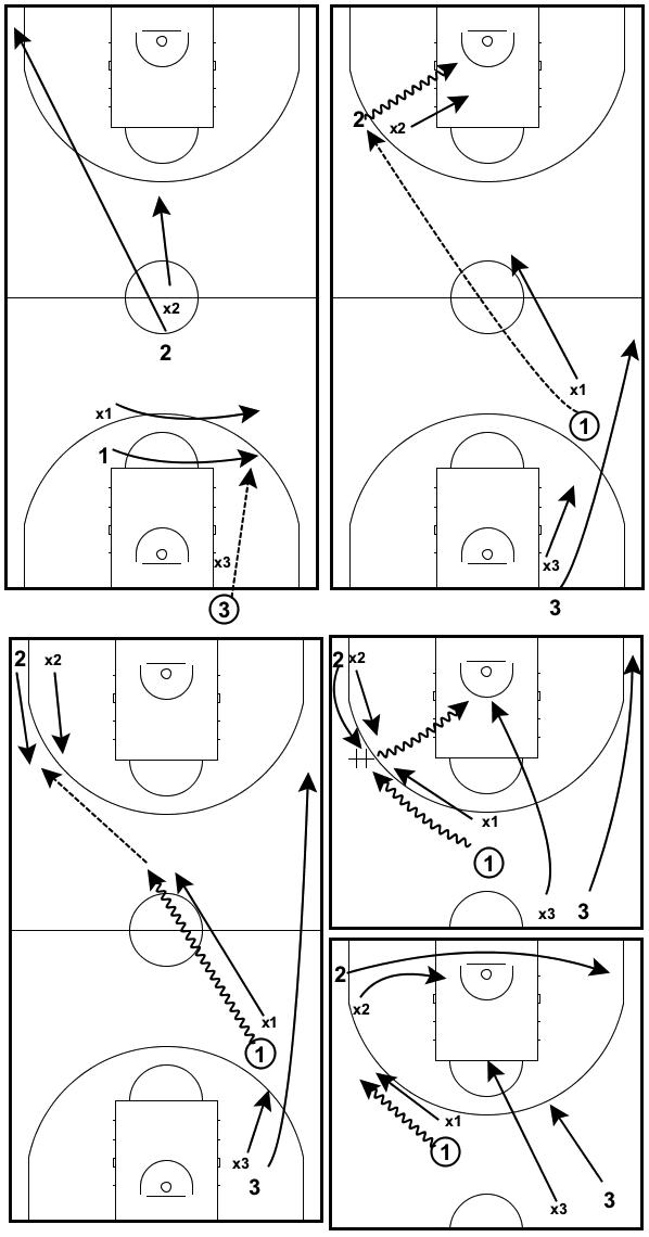 drills-weak-hand-fc-3-on-3