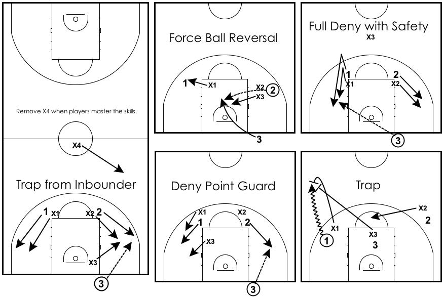 drills-defense-4-3