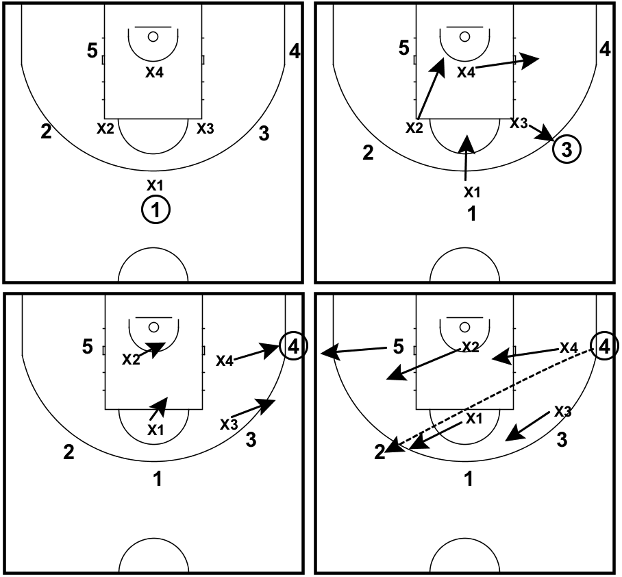 drills-defense-scramble-5-4