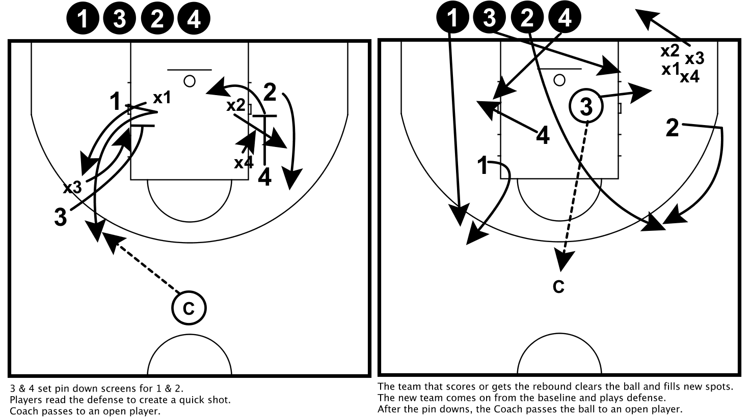 drills-pin-down-floppy-4-on-4