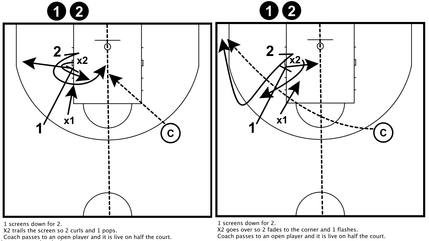 drills-pin-down-golden-state