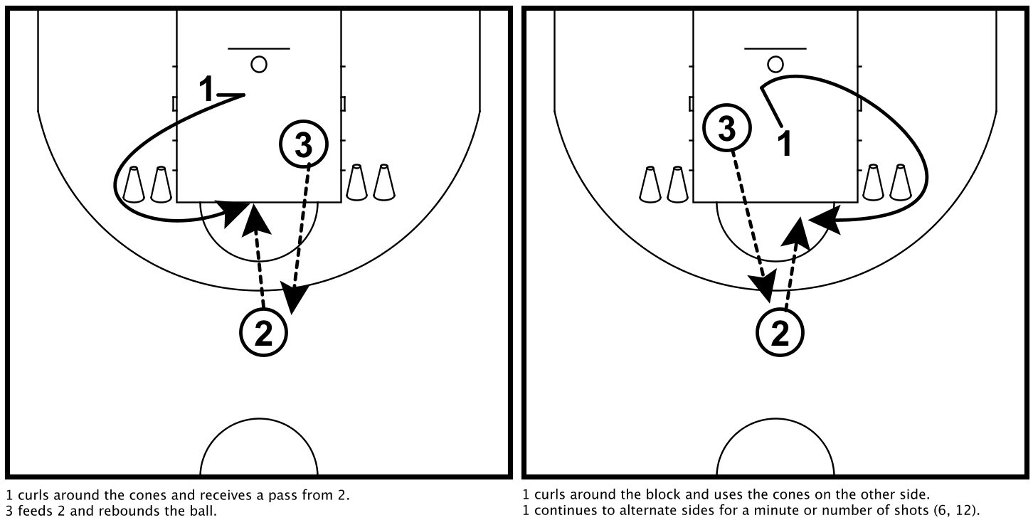 drills-pin-down-ray-allen-series