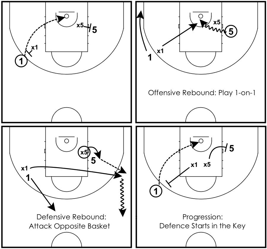 drills-rebounding-2-on-2-rebounding