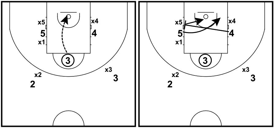 drills-rebounding-ft-rebounds