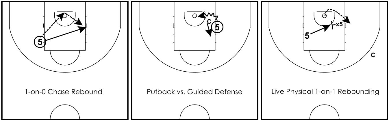 drills-rebounding-monster-rebounding